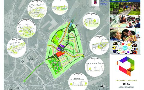 masterplan-arlon